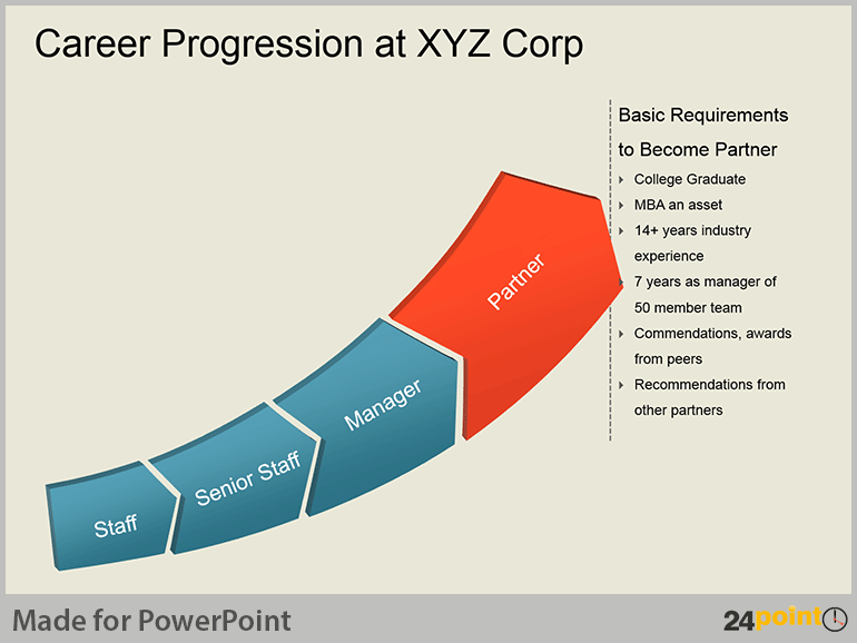 Career Progression Chart for PowerPoint Presentations : 3D Arrows to Illustrate Processes Step by Step