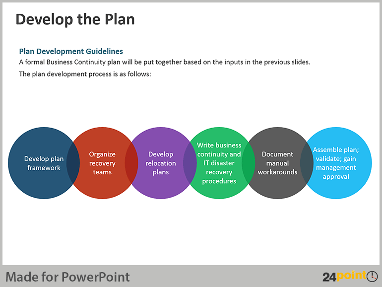 BCP Plan Development Guideline – PowerPoint Graphic