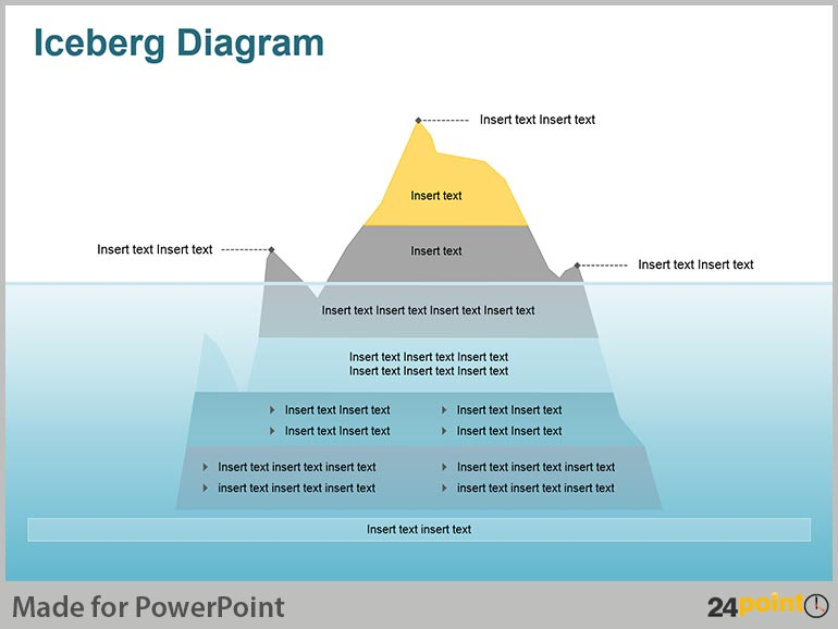 Showing Operation Risk with Iceberg Diagram