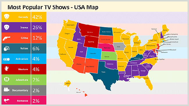 Most Popular TV shows in USA - PowerPoint Map