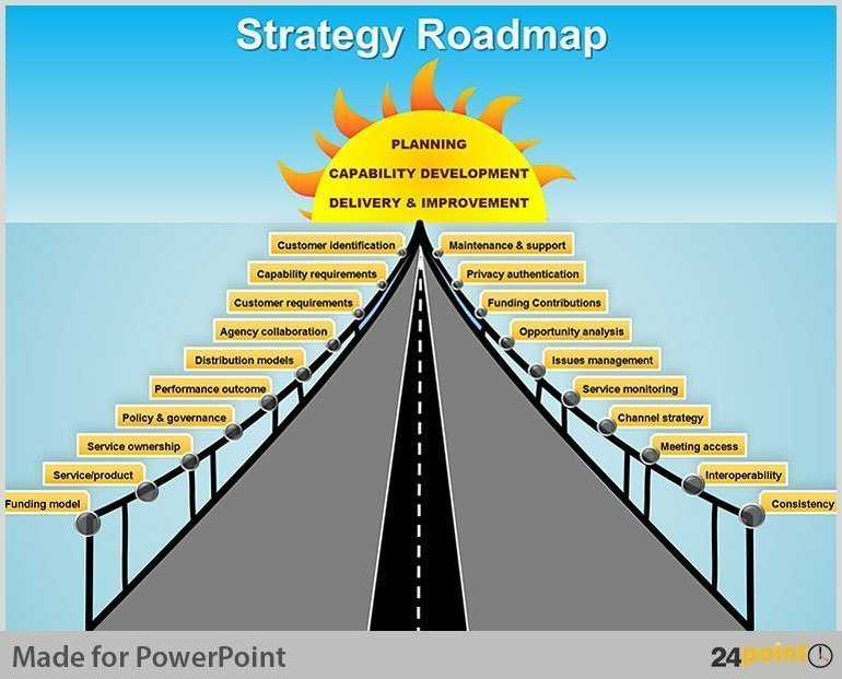 Strategy Roadmap - PowerPoint Graphic